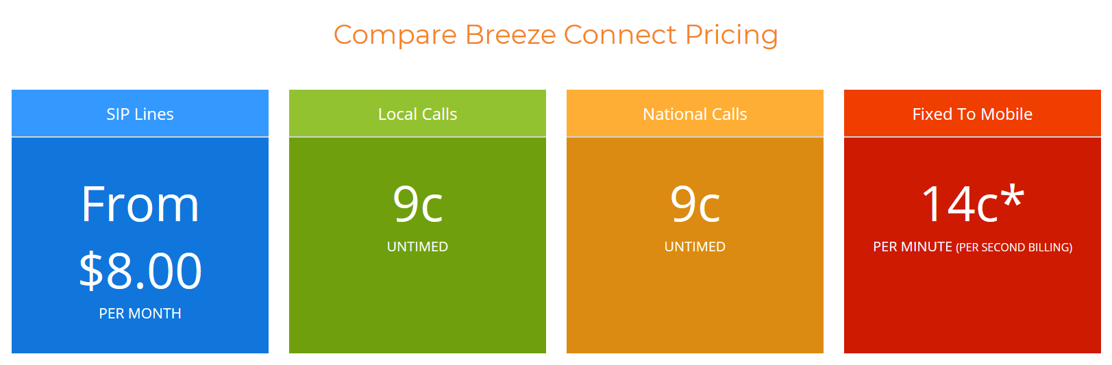 BreezeConnect Pricing